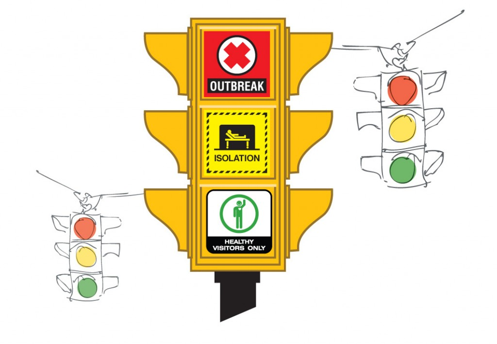 Traffic Lights and Icons2
